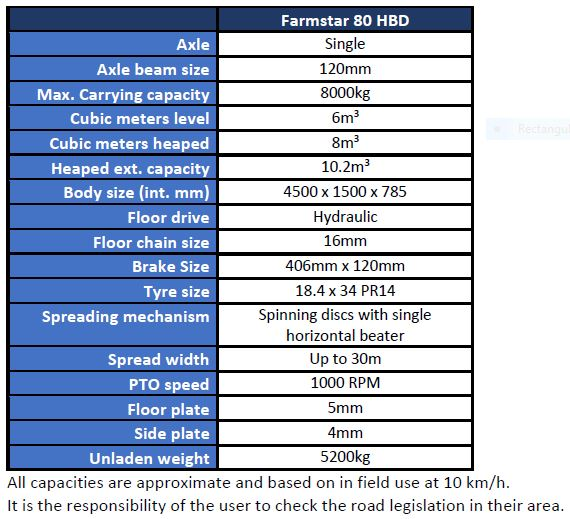 Farmstar 80 Hbd Specification